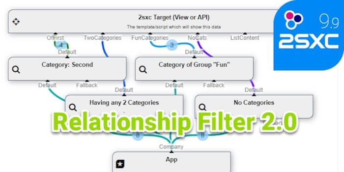 Using the Relationship-Filter 2.0 in 2sxc 9.9