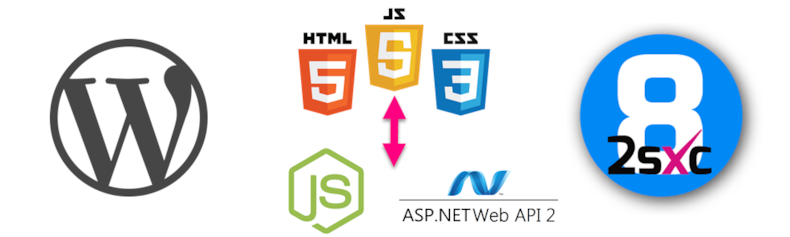 JS Rules! #1 - WordPress.com now with JS/WebApi Architecture like 2sxc