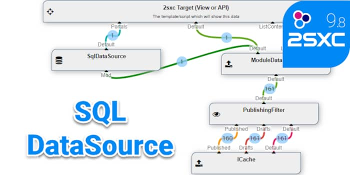 Using the SQL DataSource in 2sxc 9.8
